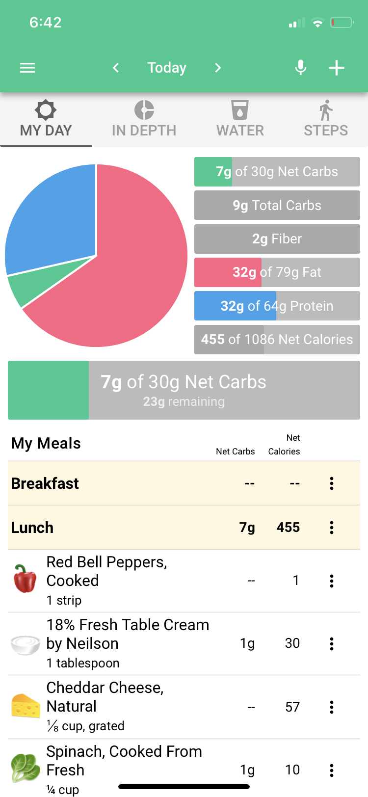 Low Carb Keto Carb Manager App