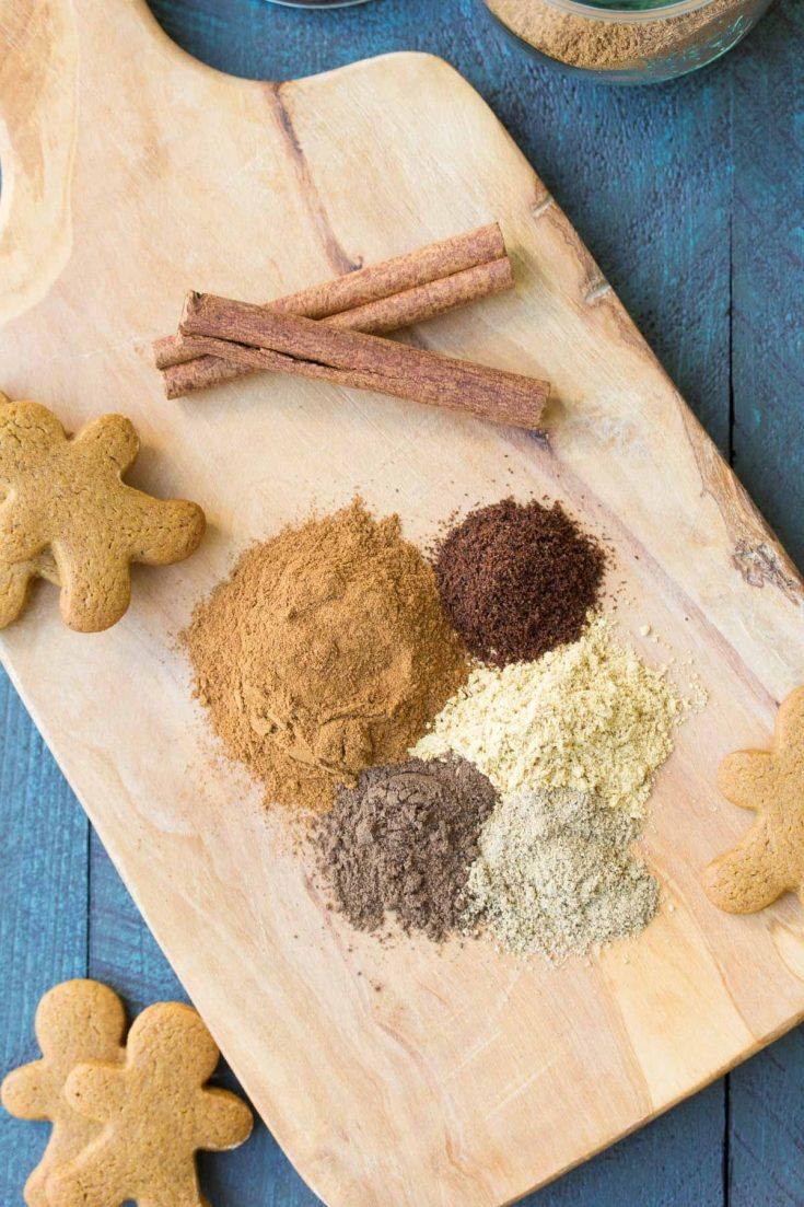 Gingerbread Spice Mix